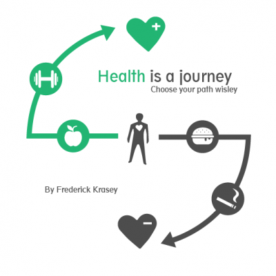 Health_is_a_Journey_